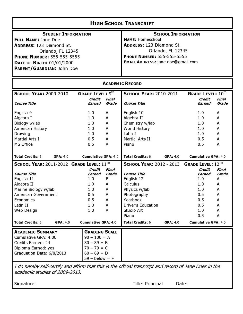 High School Transcript Template Word