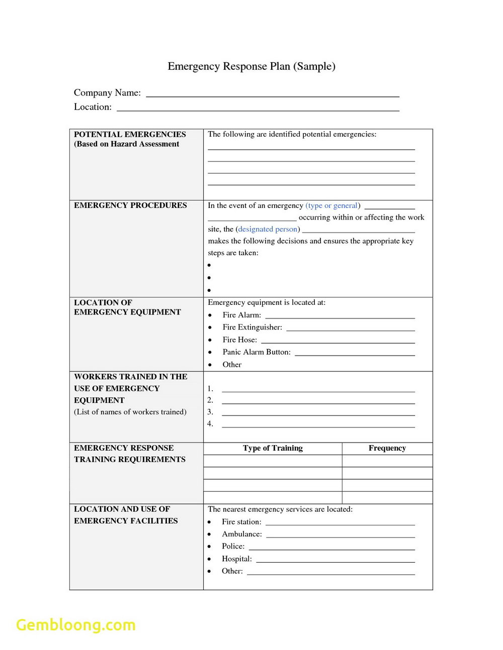 Incident Response Plan Template Nist