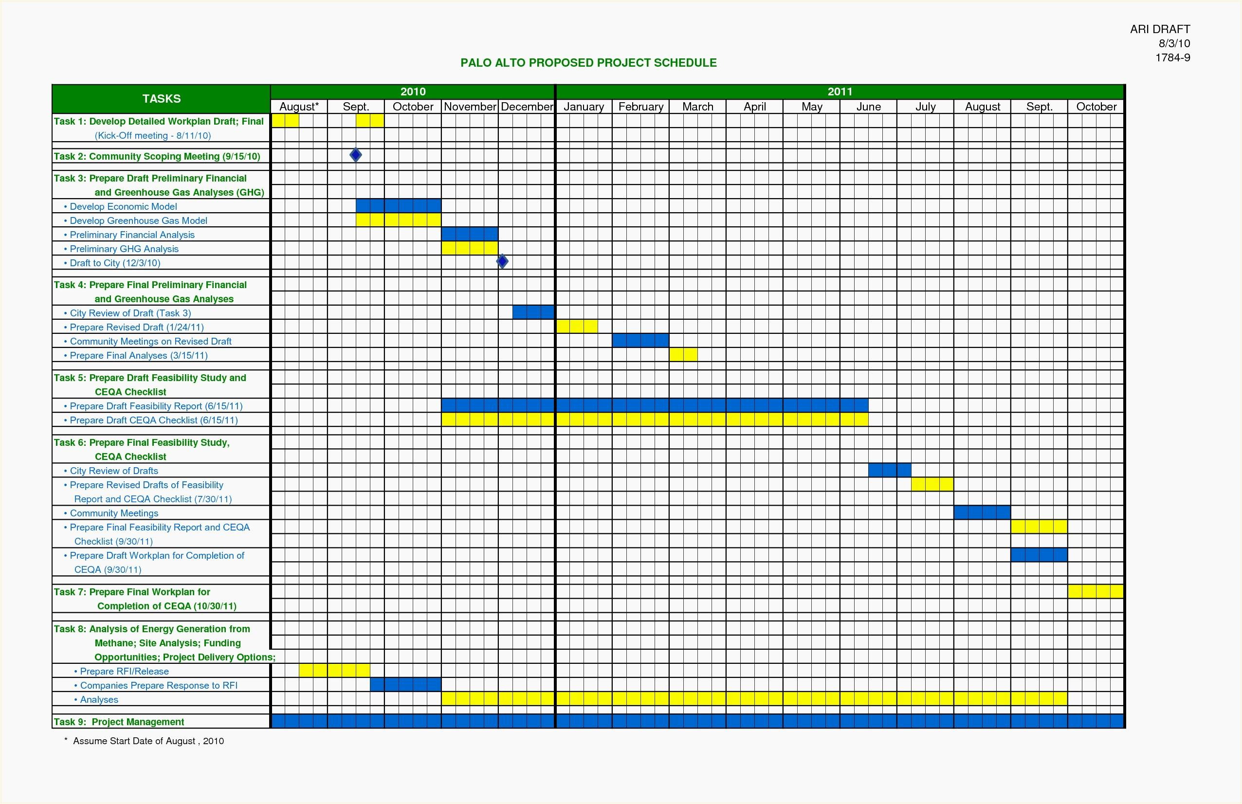 Project Management Excel Template Free