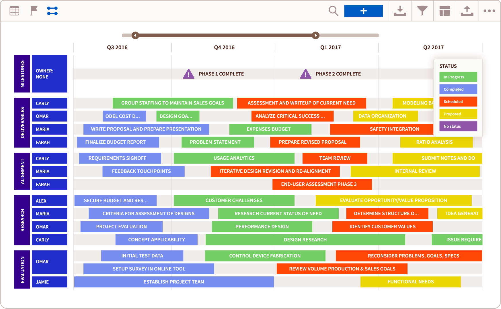 Project Plan Roadmap Template