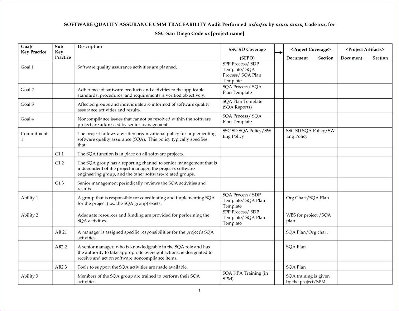 Quality Assurance Plan Template Manufacturing