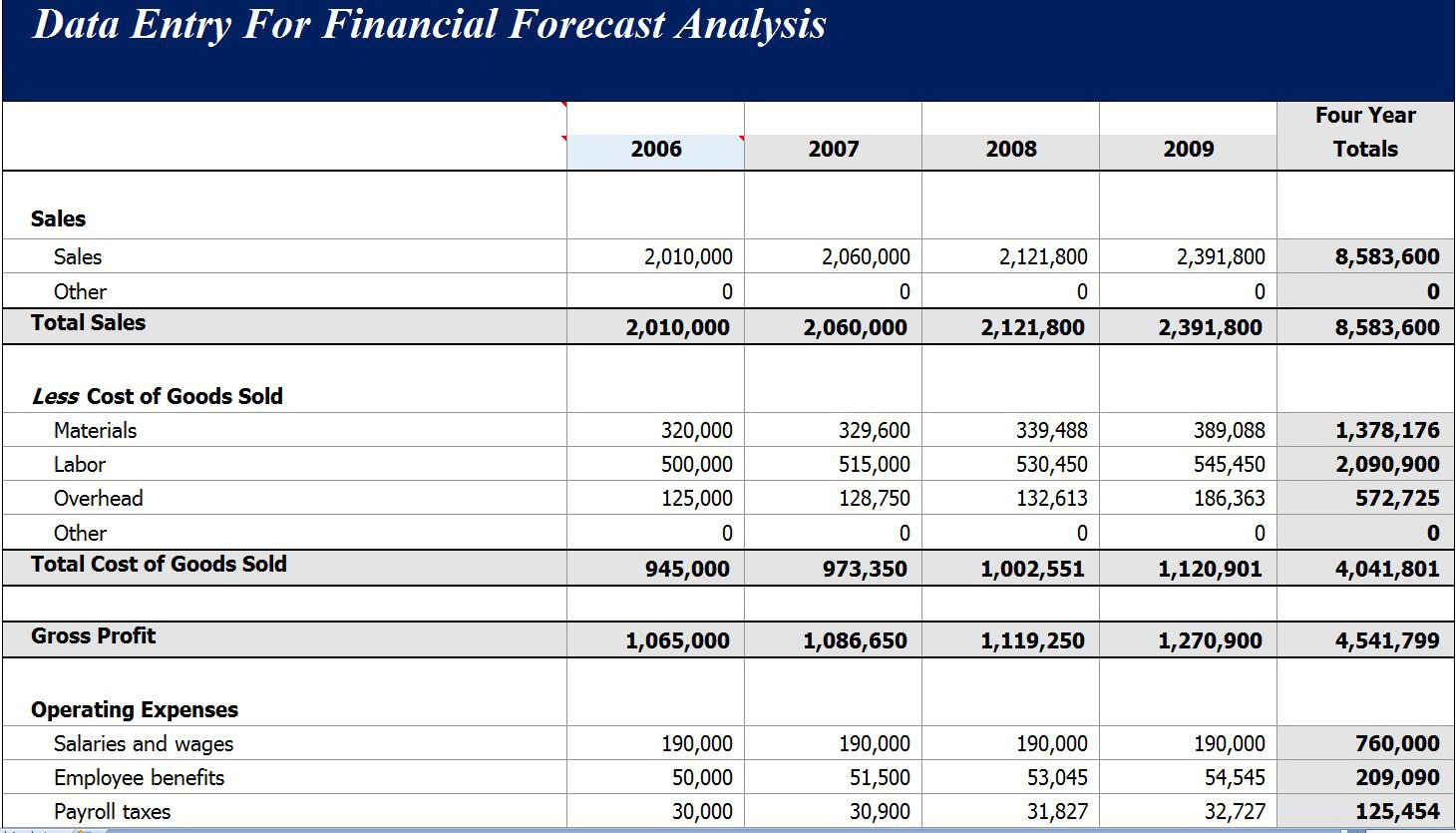 Simple Financial Projections Template