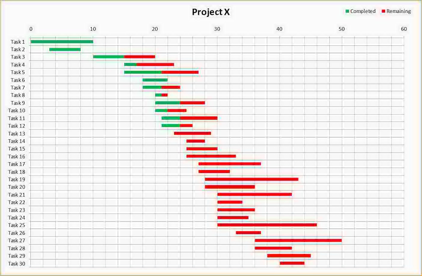 Simple Gantt Chart Template