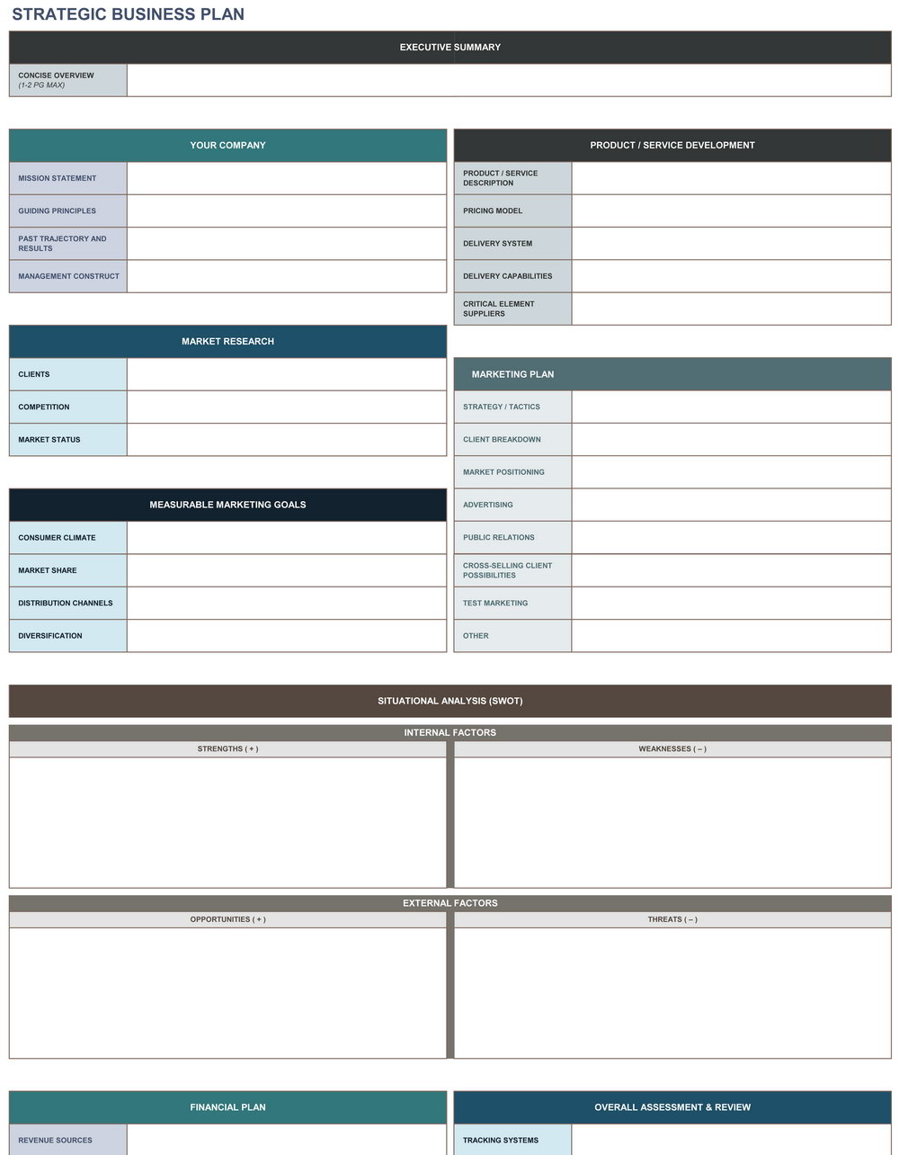 Strategic Account Plan Template Powerpoint