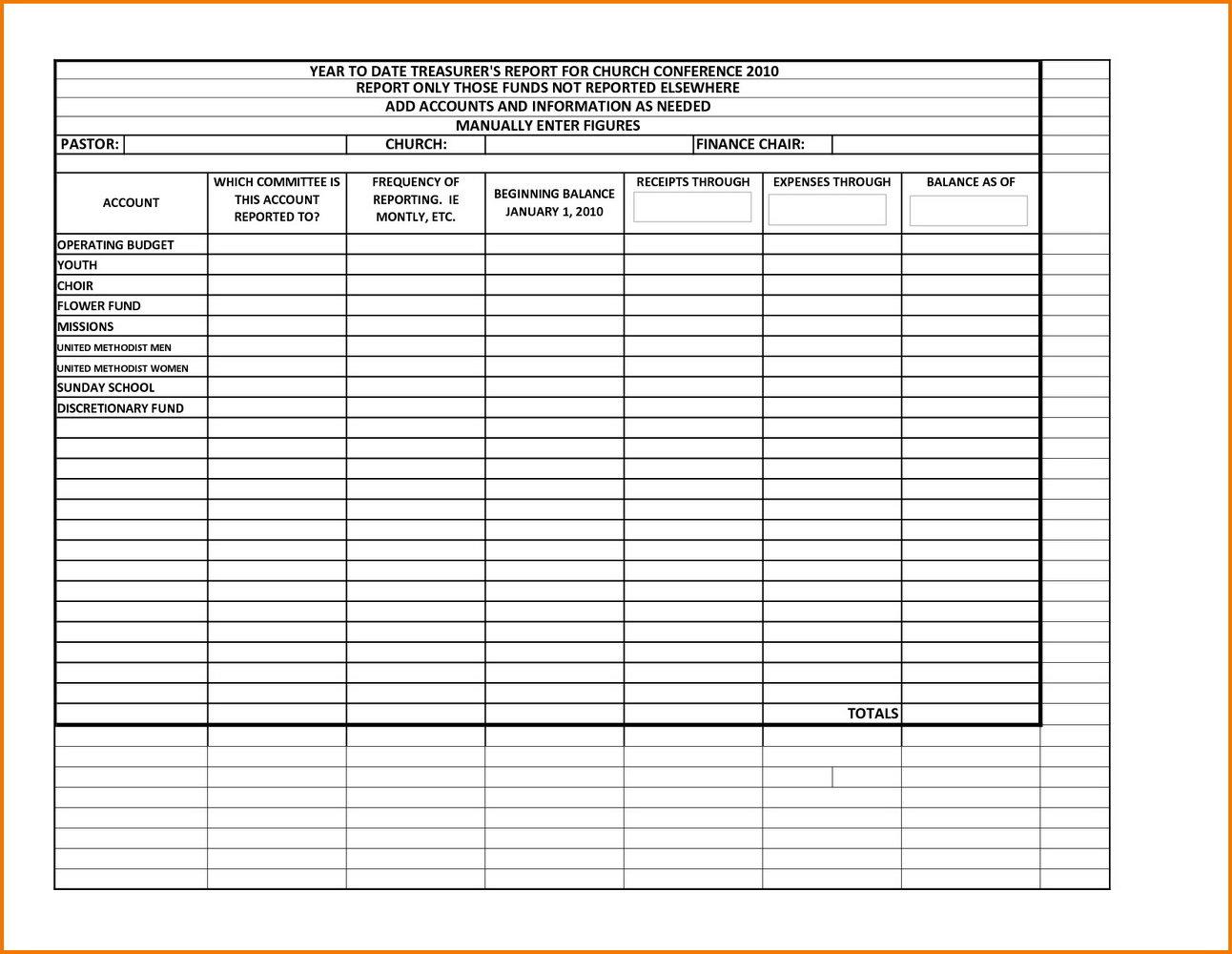 Treasurer's Report Template Non Profit Excel