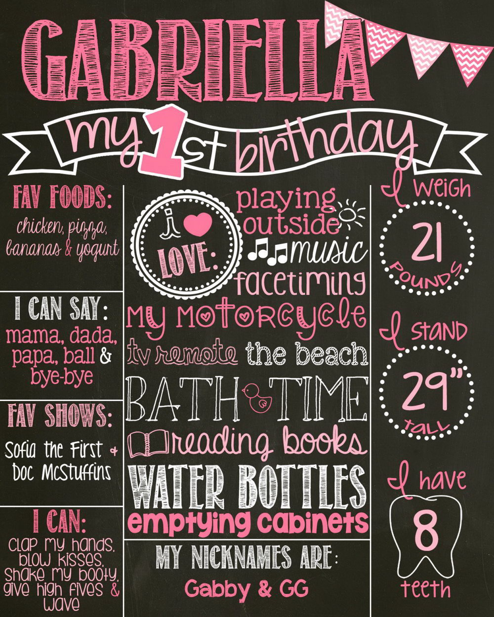 1st Birthday Chalkboard Poster Template