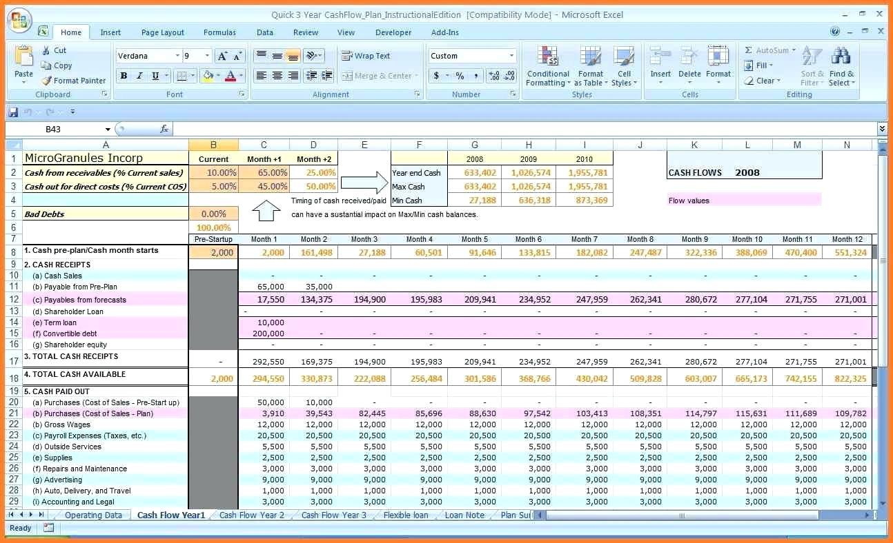 Basic Cash Flow Forecast Template