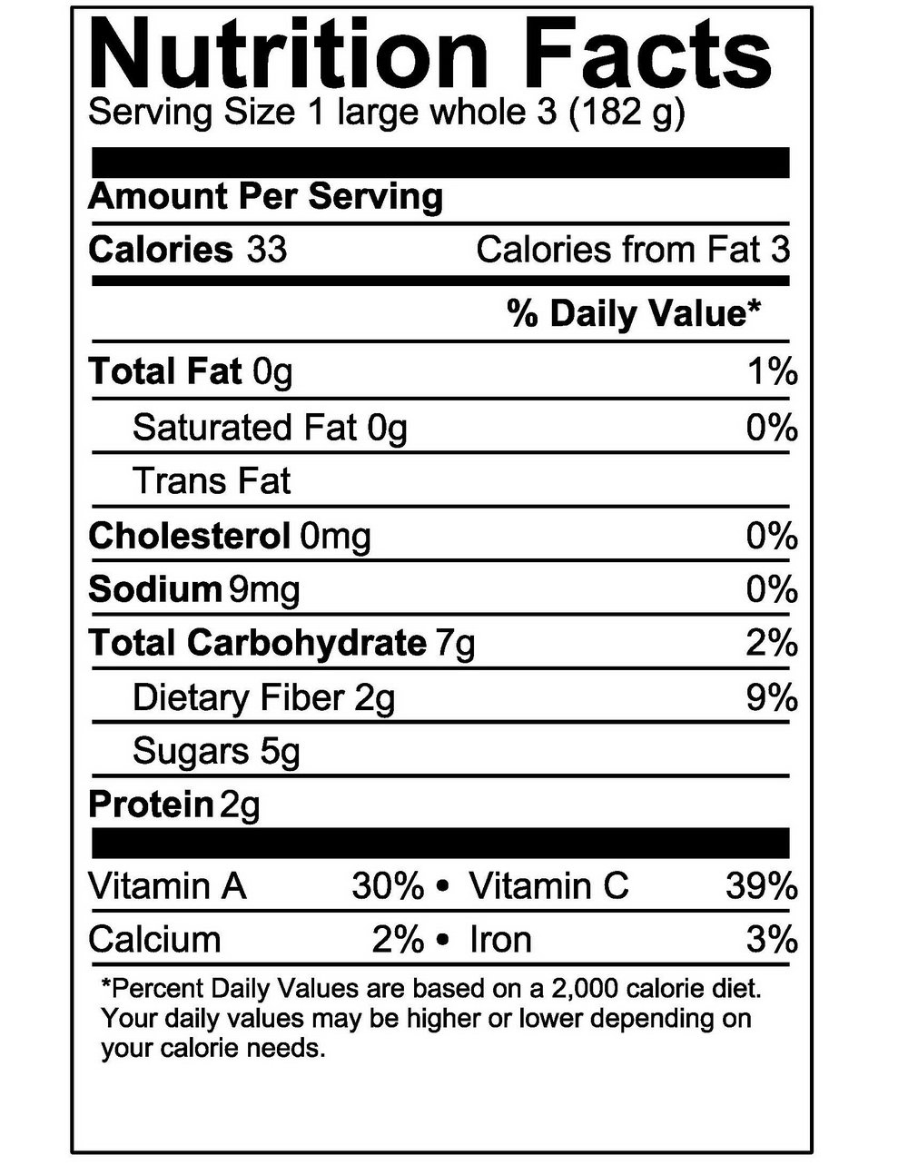 Blank Nutrition Label Template