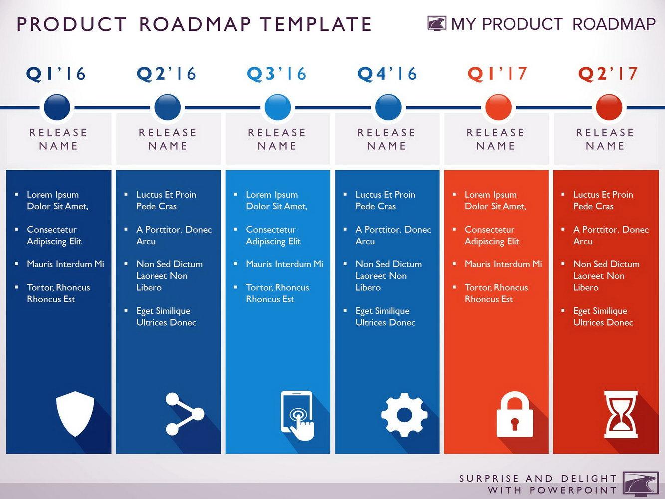 Career Roadmap Template Powerpoint