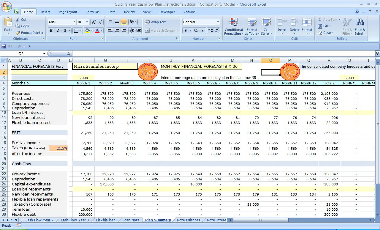 Cash Flow Forecast Template Uk