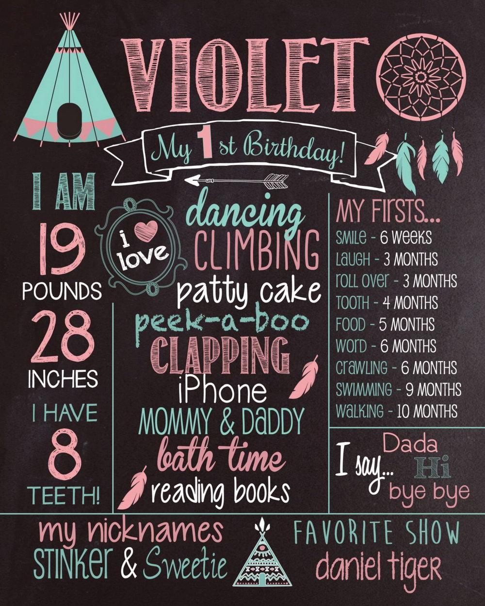 Chalkboard Birthday Poster Template Free