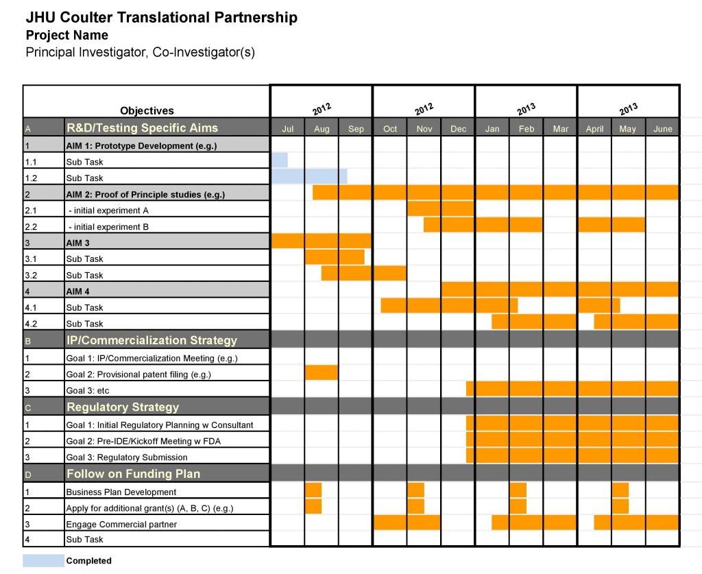 Gantt Chart Templates Powerpoint