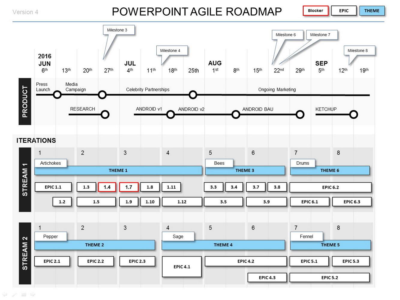 Microsoft Powerpoint Roadmap Template