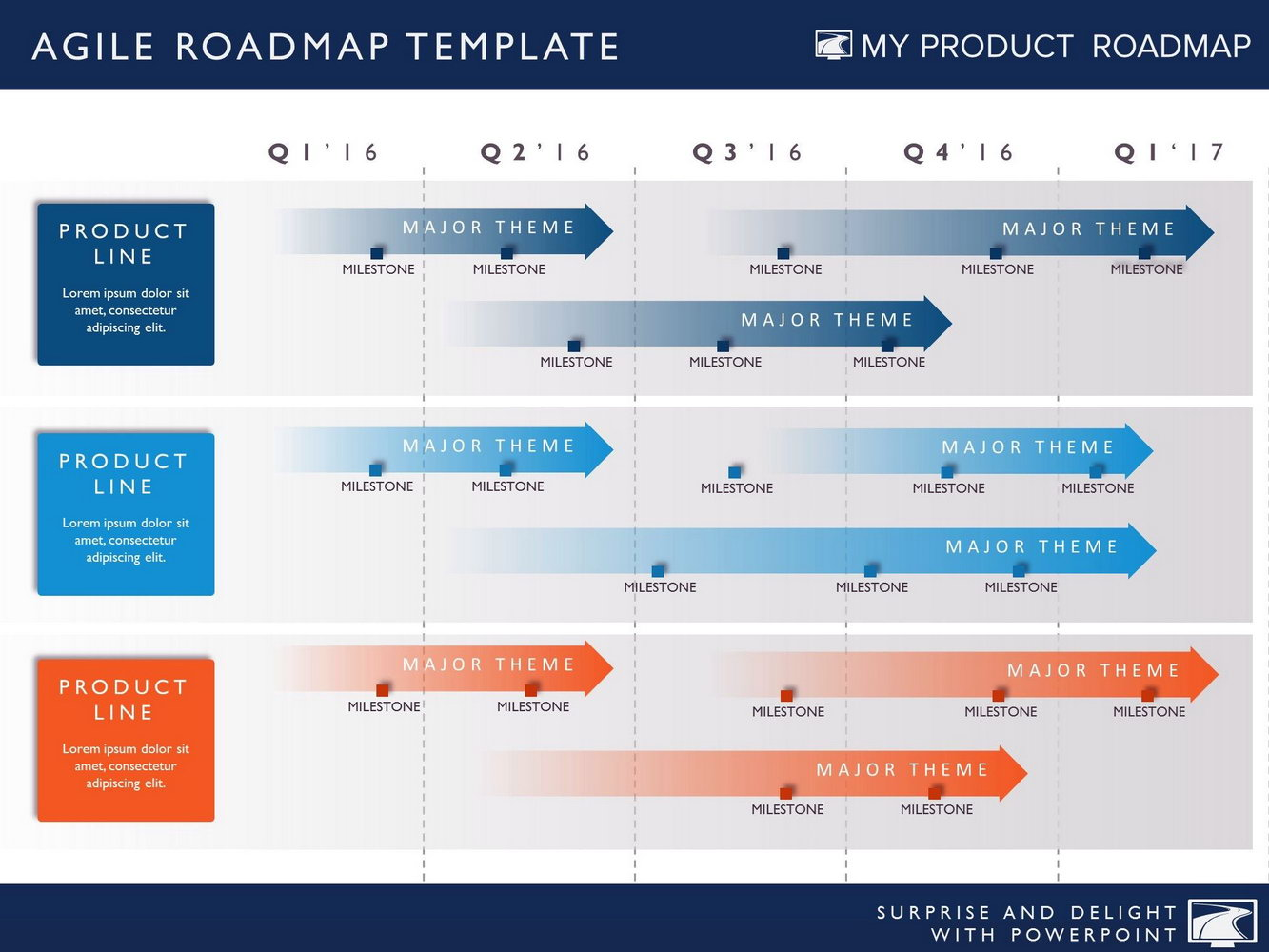 Roadmap Template Powerpoint Free Download