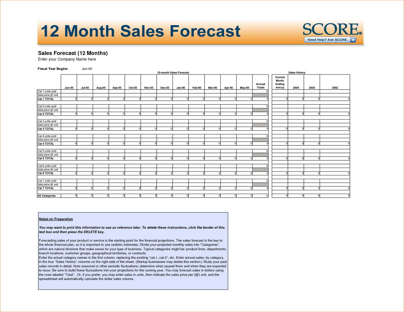 Sales Projection Template Free Download