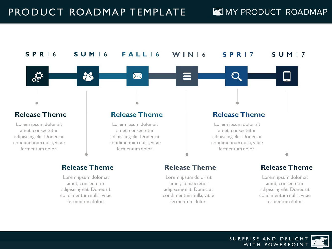 Strategic Roadmap Template Powerpoint