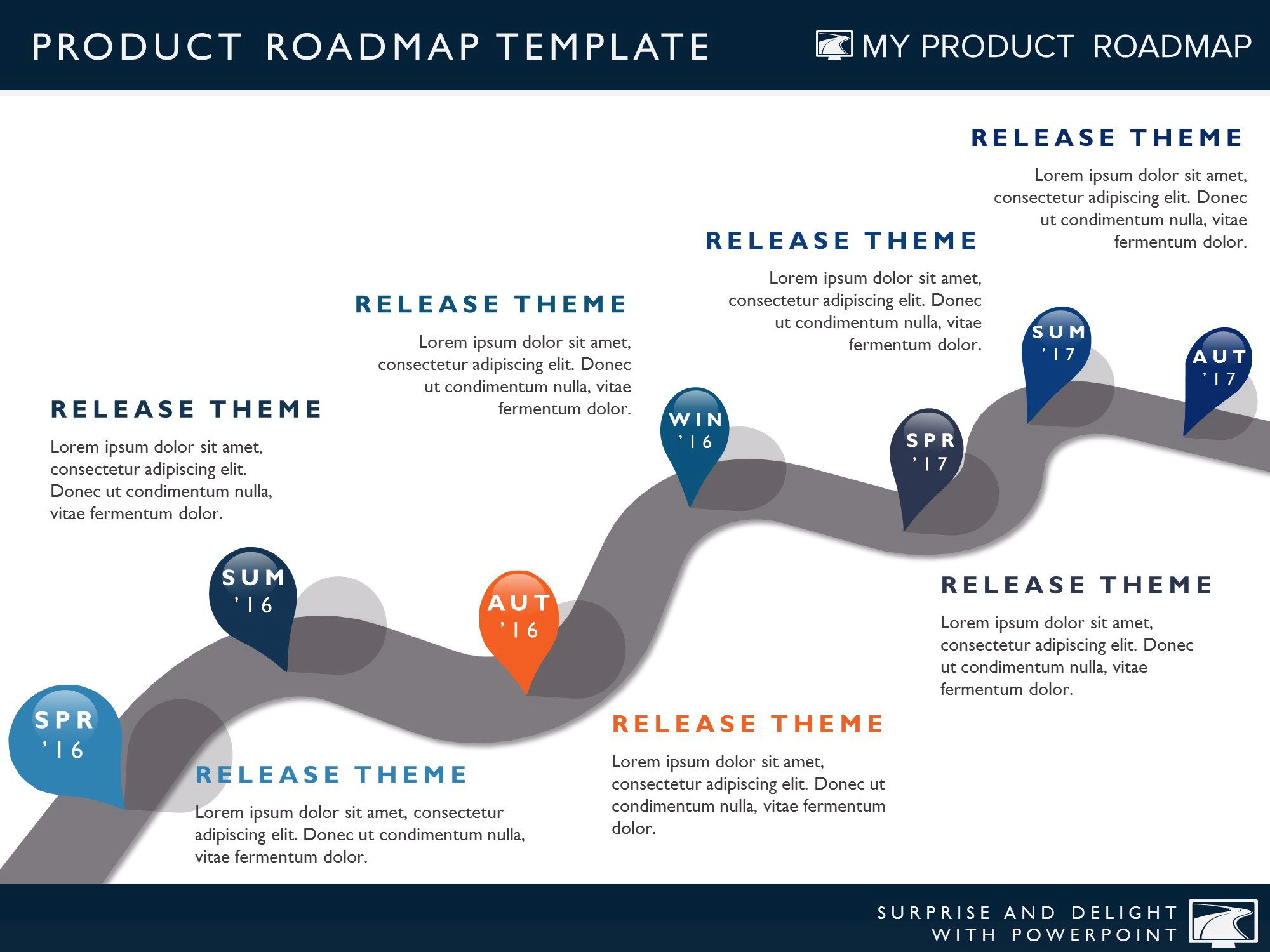 Technical Roadmap Powerpoint Template