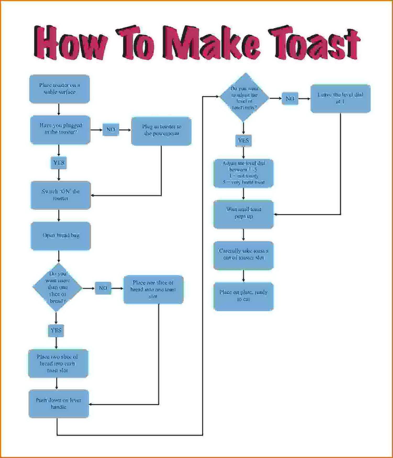 Workflow Diagram Template