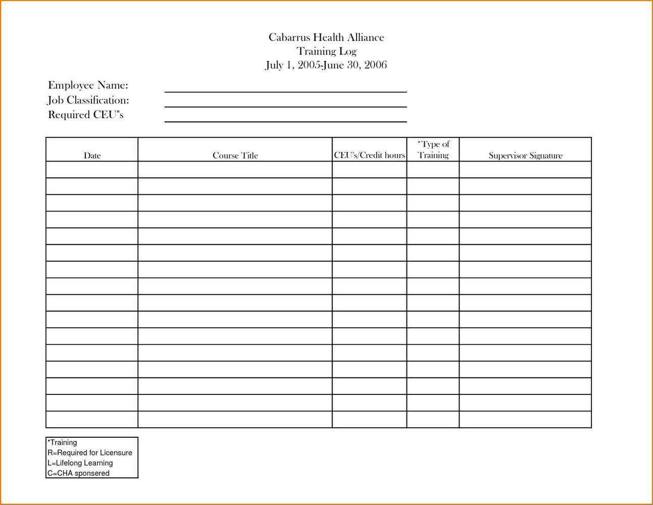 Employee Coaching Form Template Free