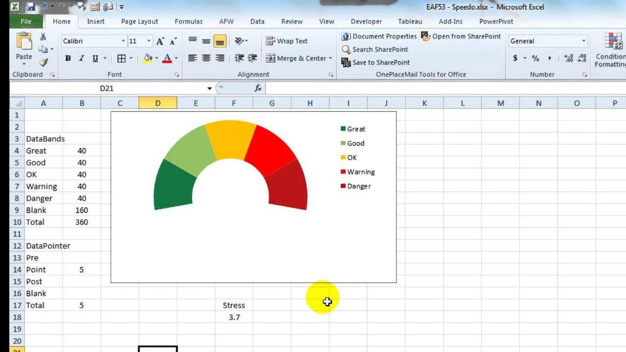 Excel Gauge Chart Template Xlsx