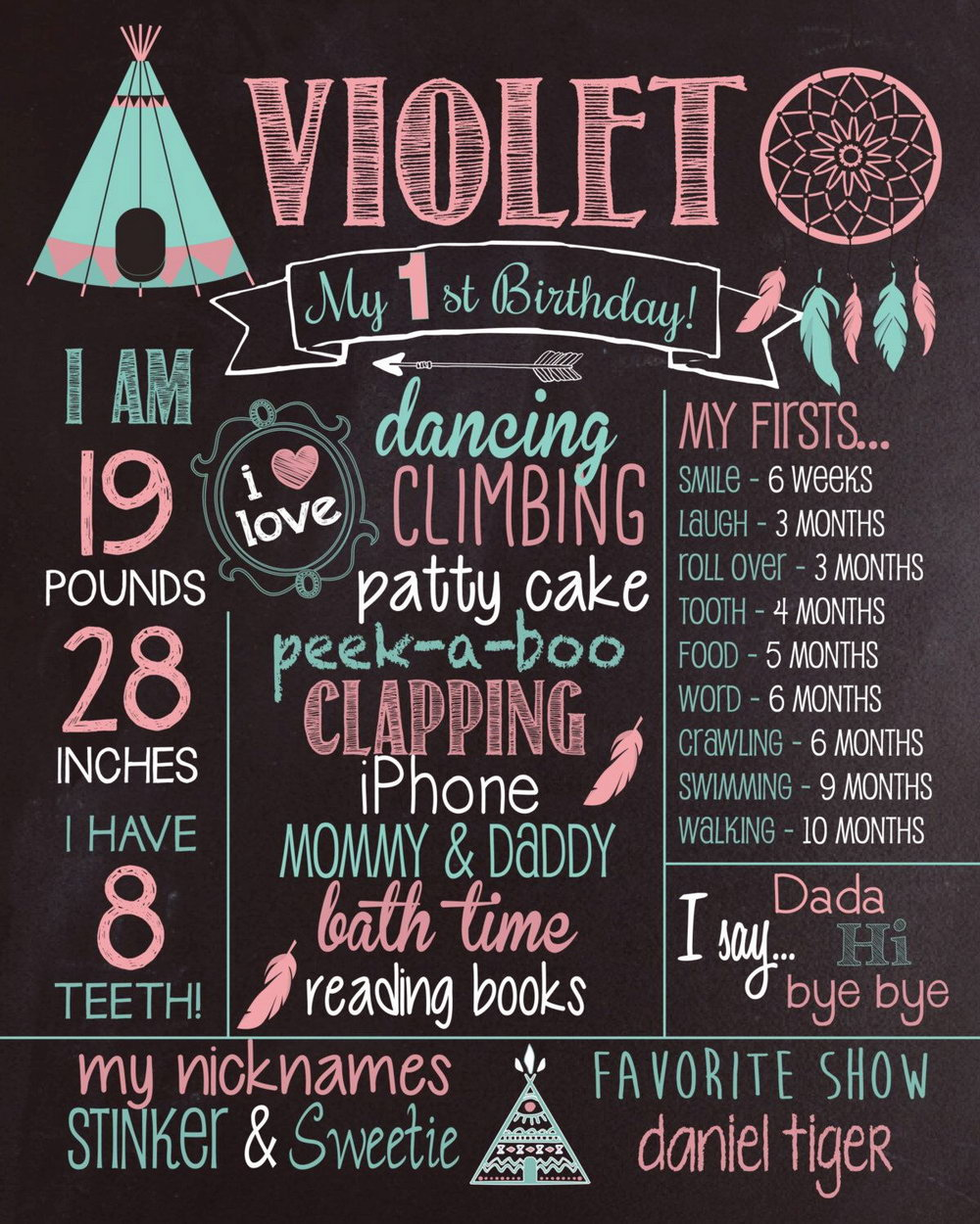 First Birthday Chalkboard Poster Template