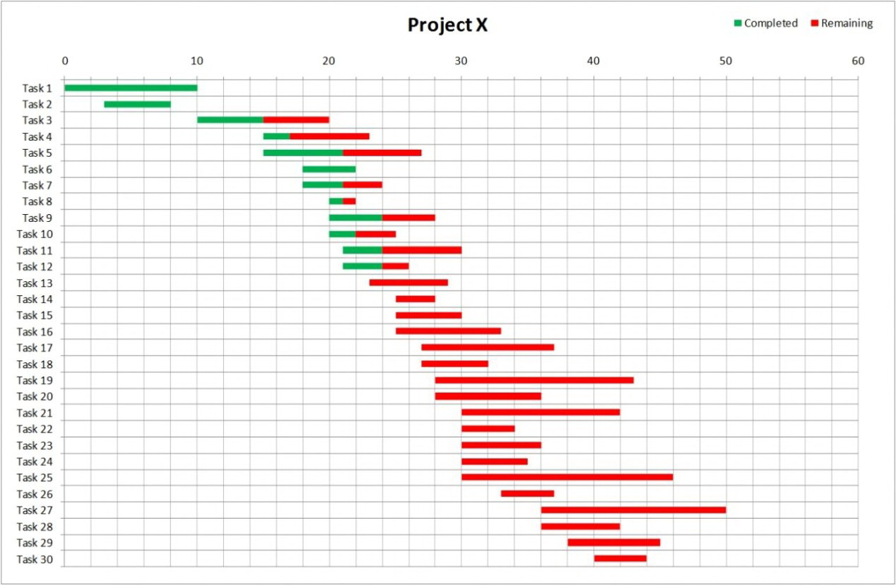 Gantt Chart Monthly Excel Template