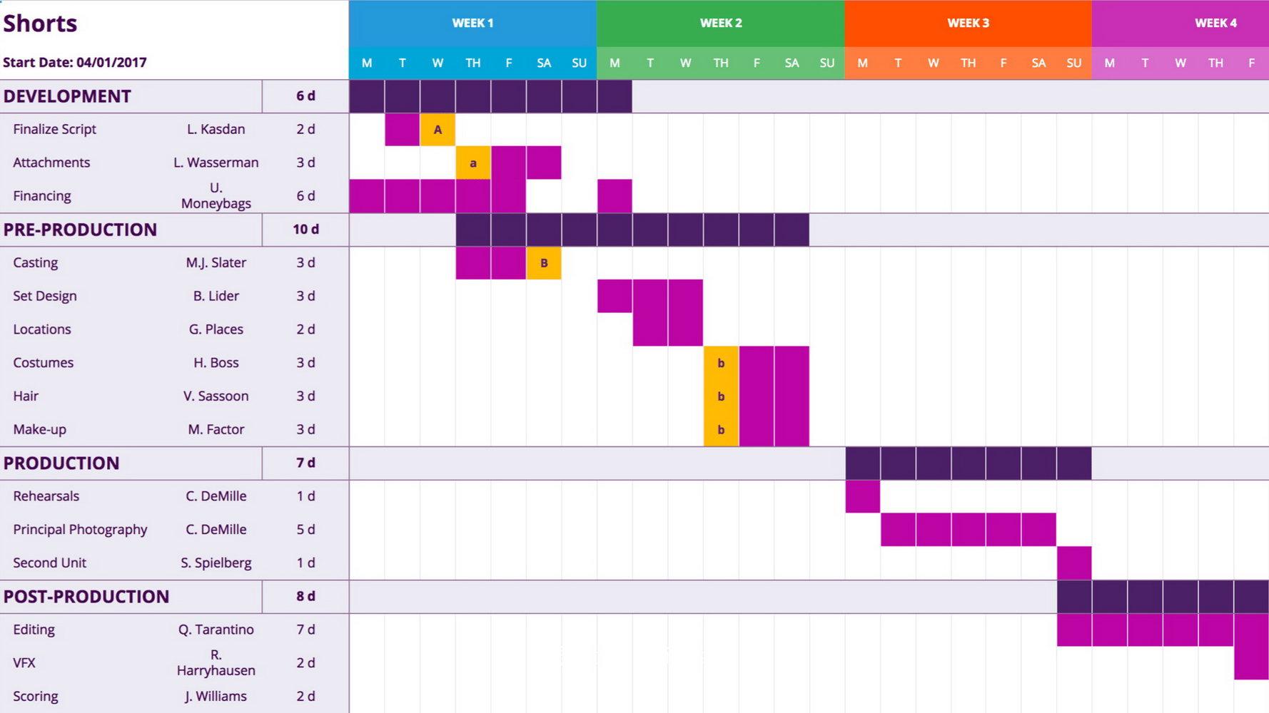 Gantt Chart Schedule Excel Template
