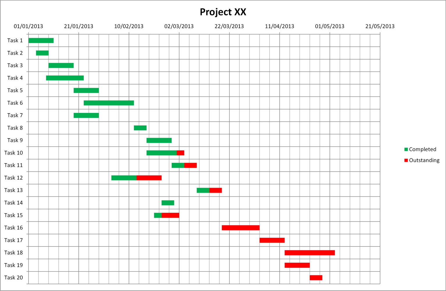 Gantt Chart Weekly Excel Template