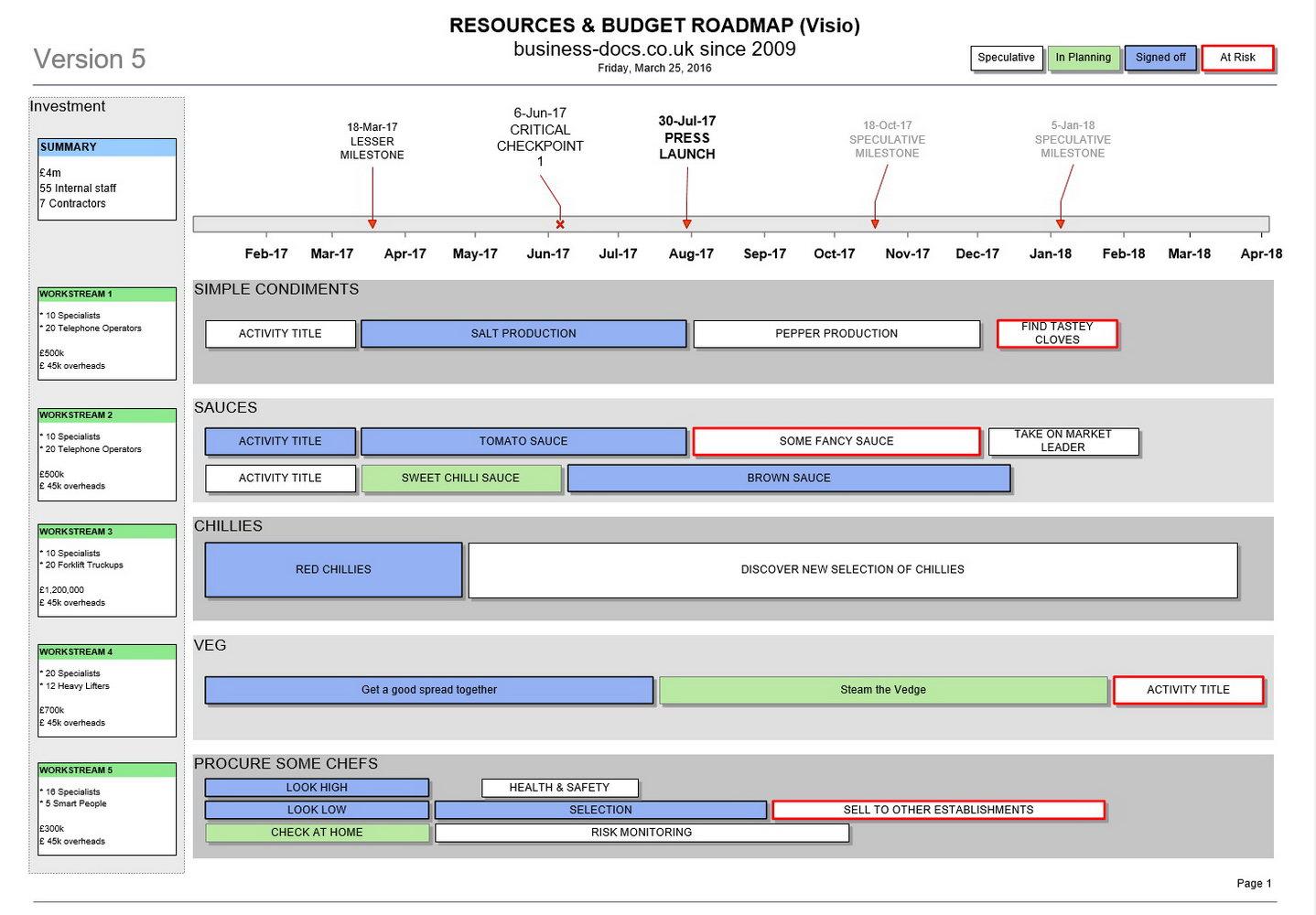 Microsoft Visio Roadmap Template
