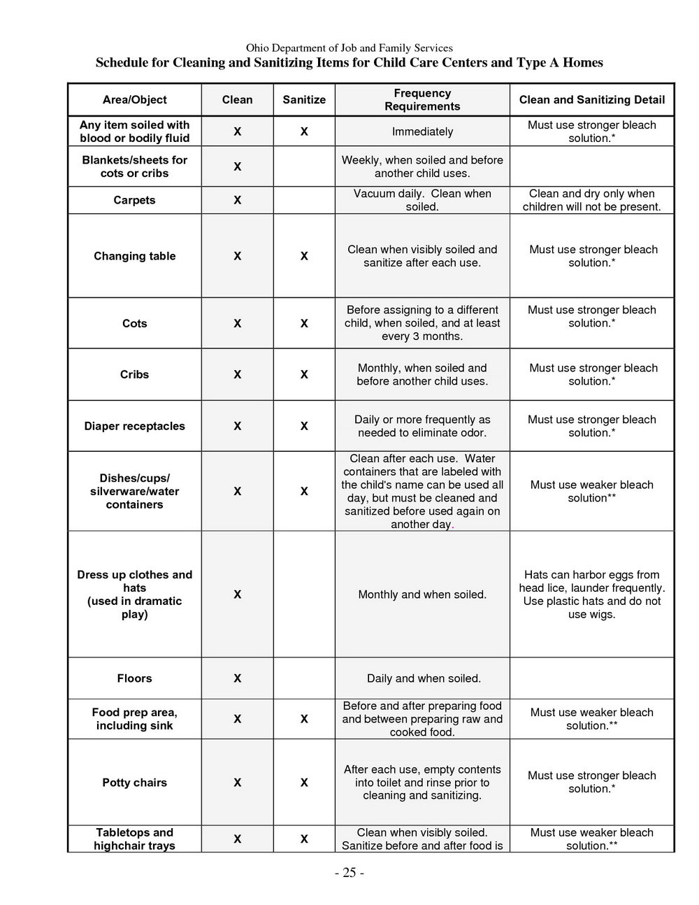 Nursing Home Schedule Template