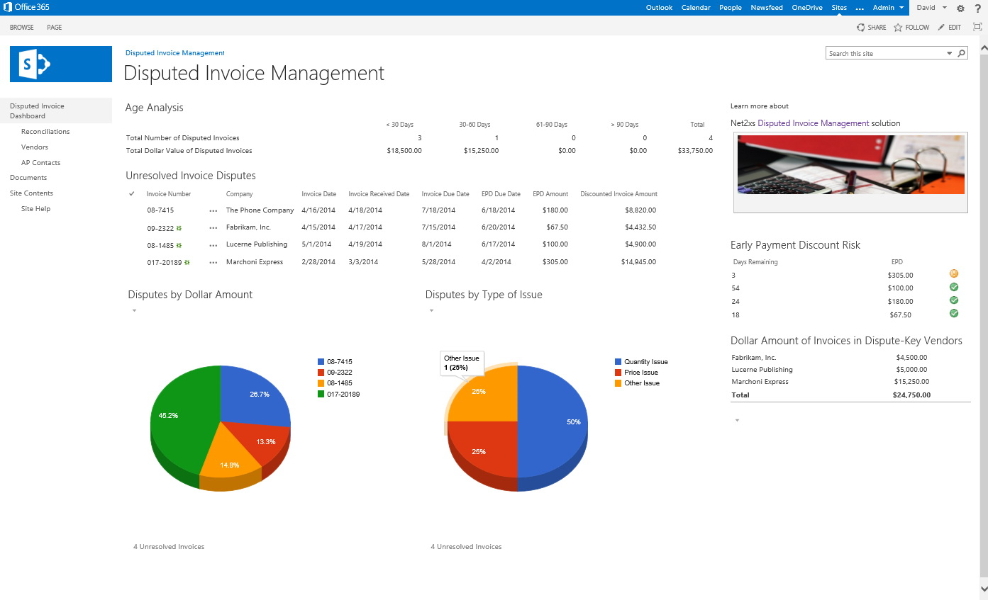 Office 365 Sharepoint Templates Free