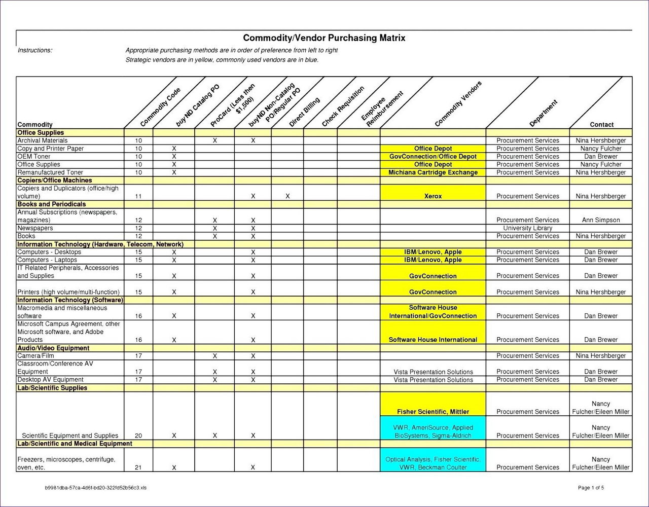 Vendor Risk Assessment Template