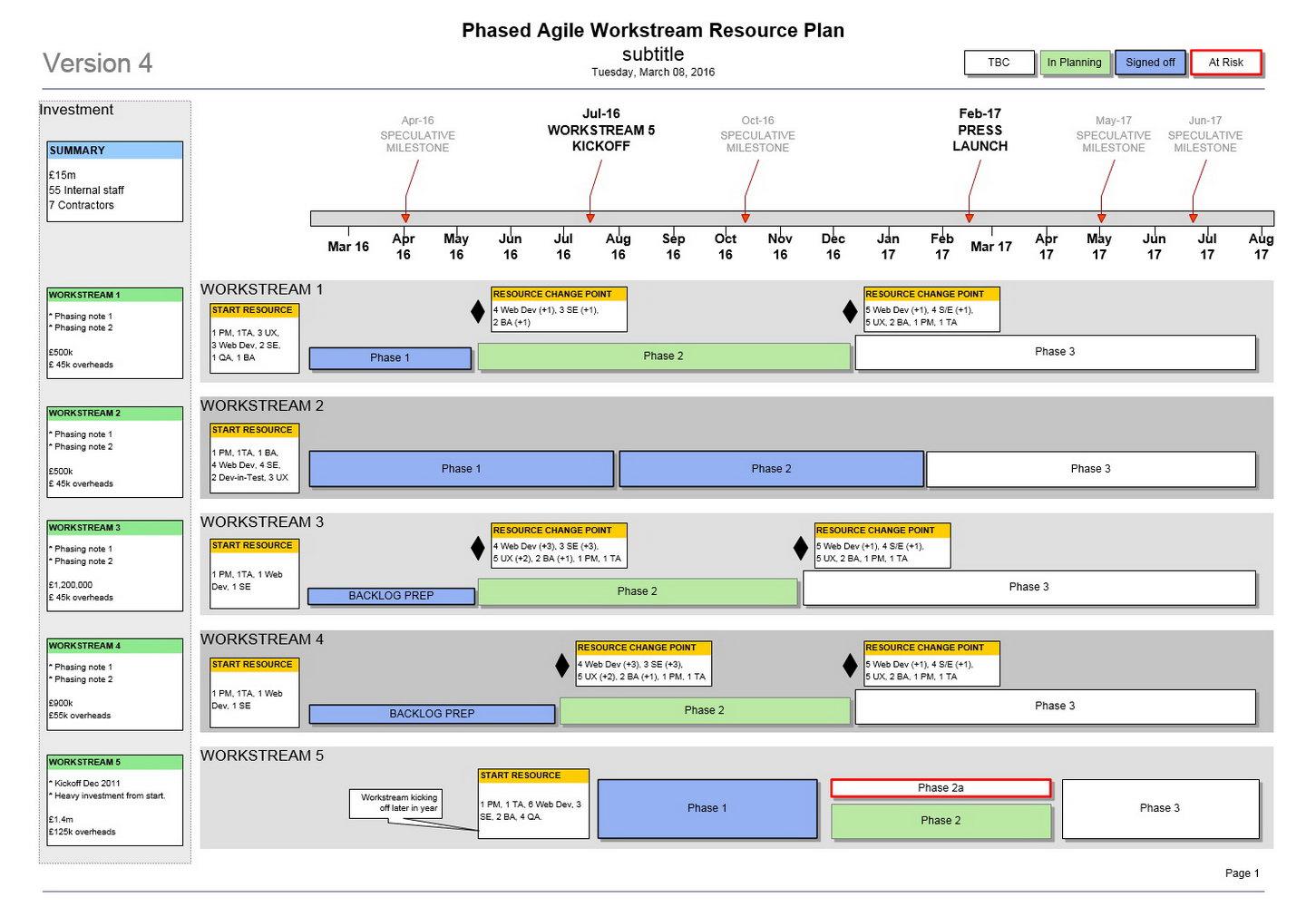 Visio Roadmap Template Download