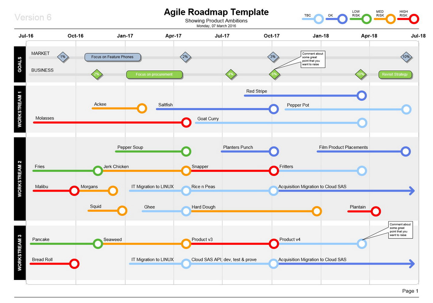 Visio Roadmap Template Free