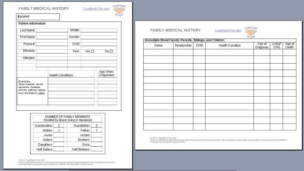 Adf Medical History Questionnaire Form