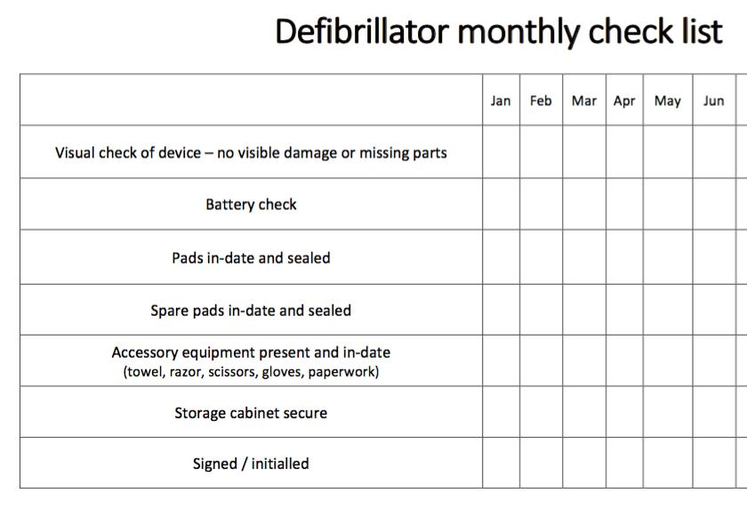 Aed Monthly Checklist Template