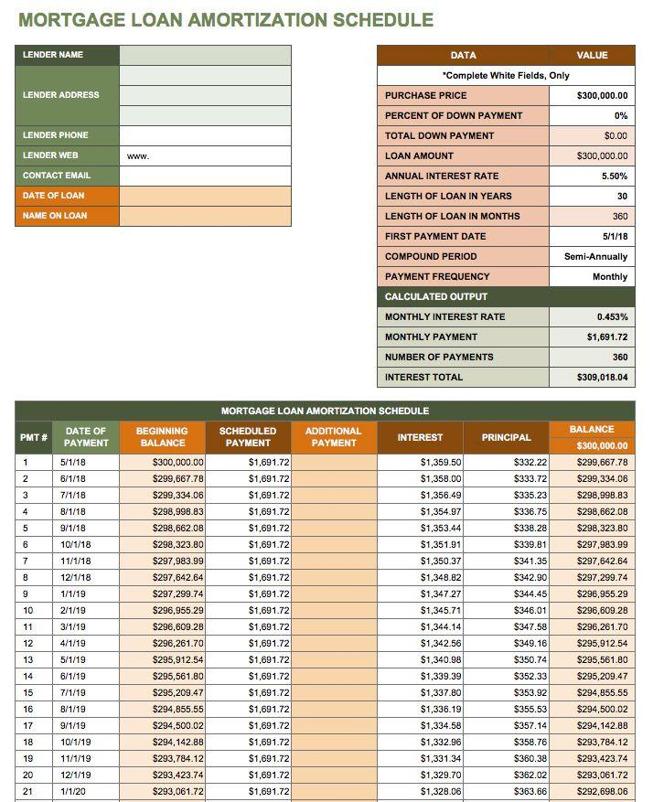 Amortization Schedule Openoffice Template