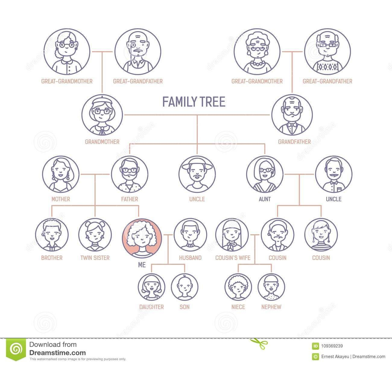 Ancestry Family Tree Template