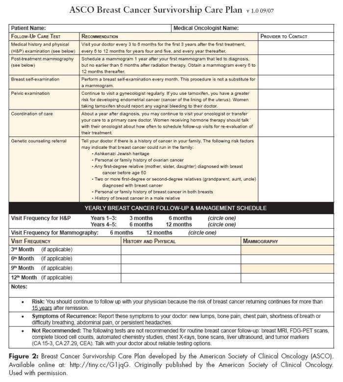 Assisted Living Care Plan Example