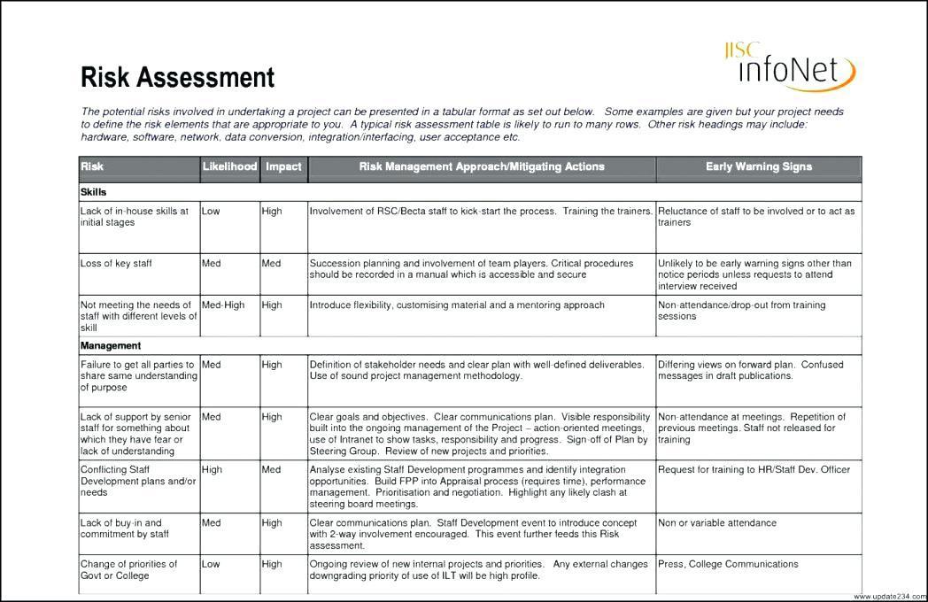 Bank Enterprise Risk Assessment Template