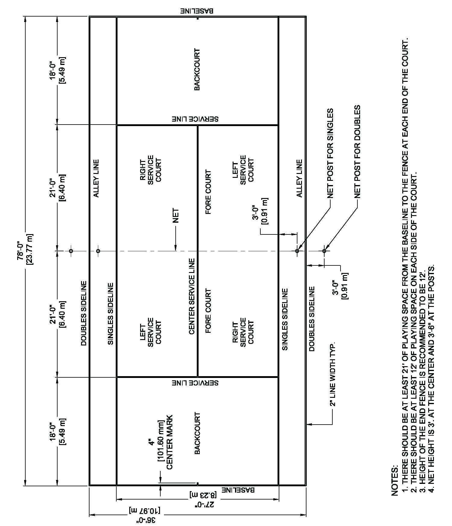 Blank Basketball Court Diagram Template