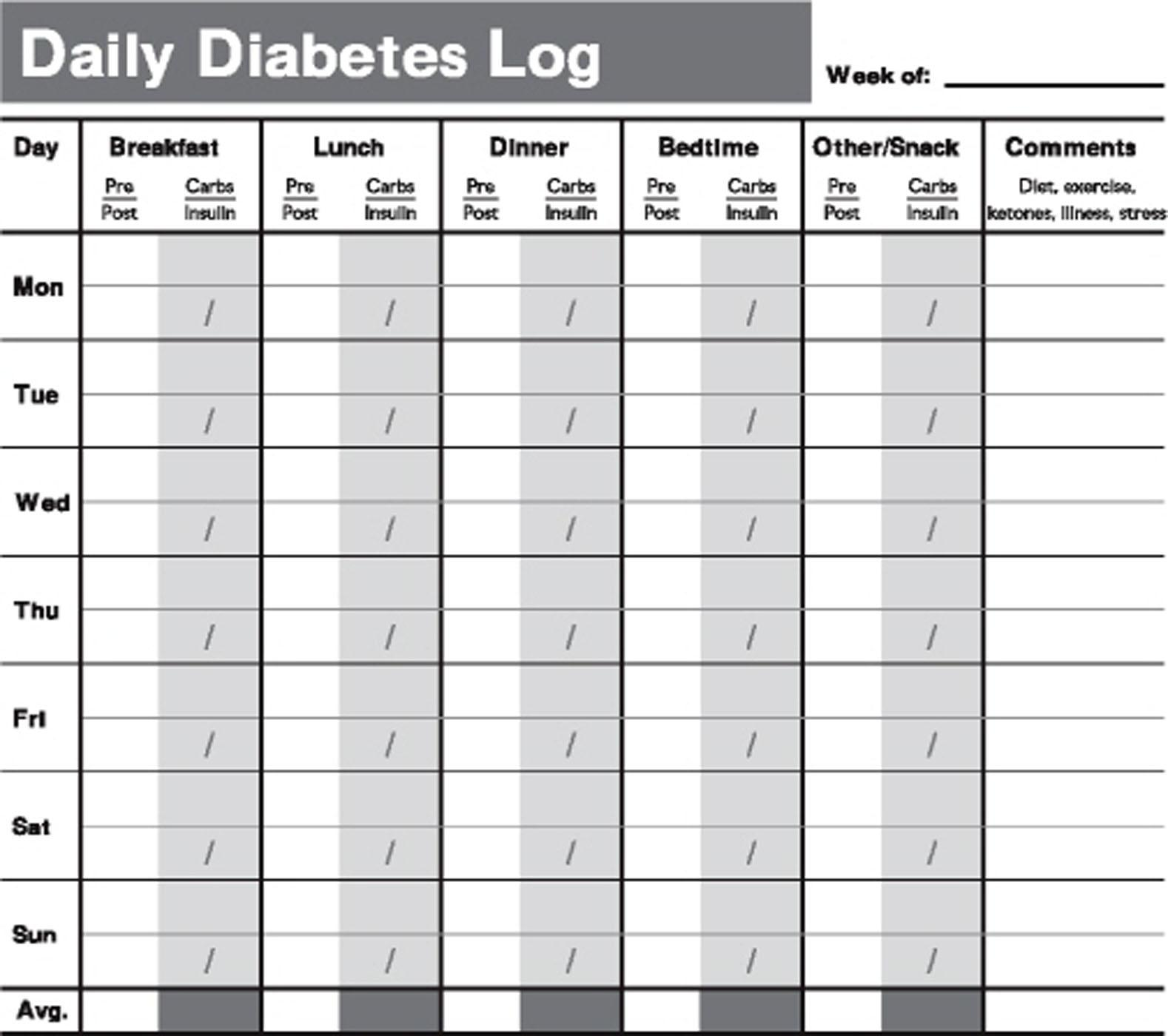 Blood Sugar Chart Template Pdf