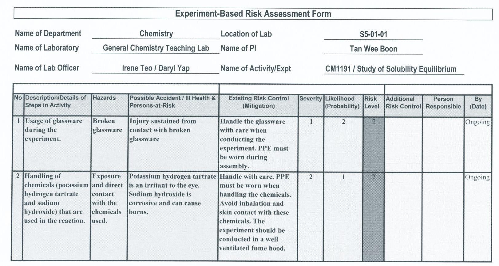Bsa Risk Assessment Matrix Template