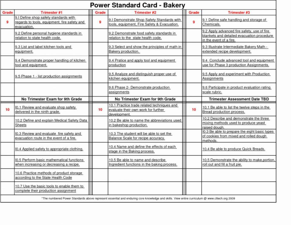 Cake Bakery Business Plan Sample