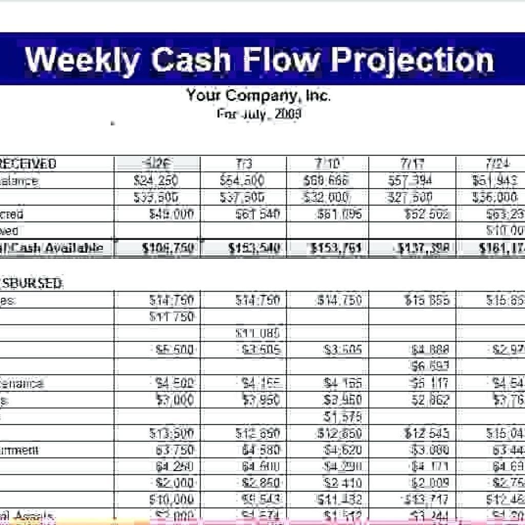 Cash Flow Forecast Spreadsheet Template