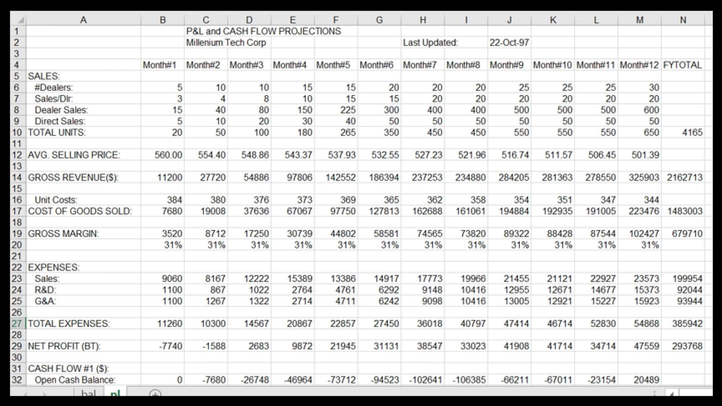Cash Flow Forecast Template Nz