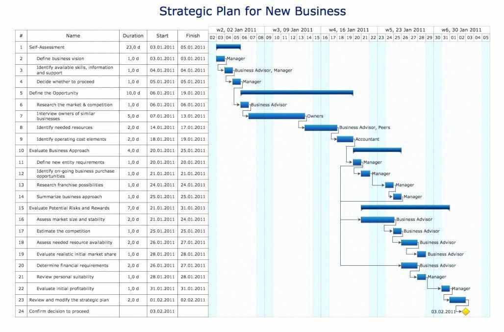 Church Strategic Plan Example