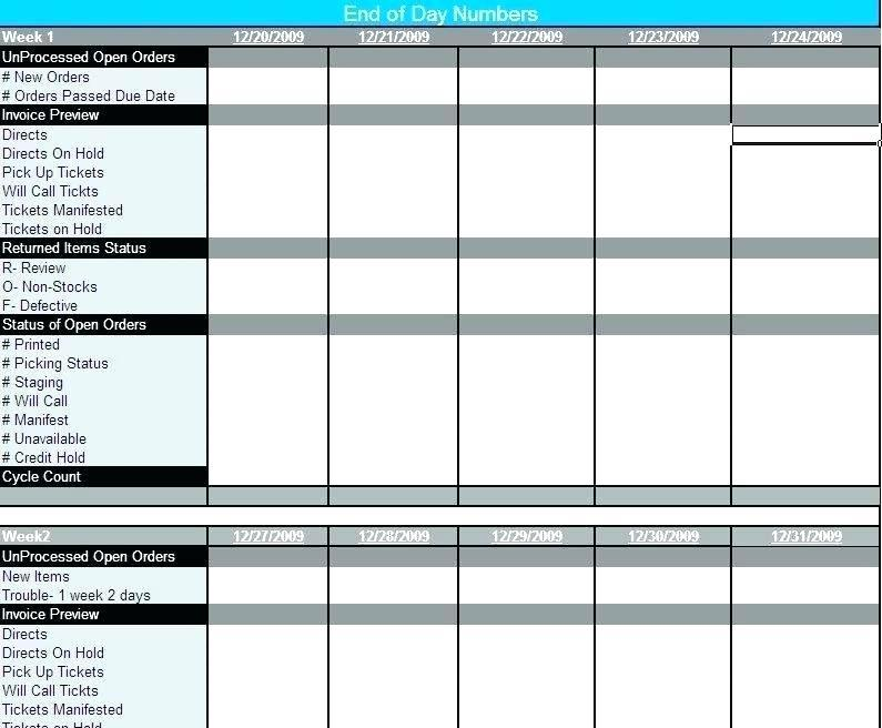 Construction Project Startup Checklist Template
