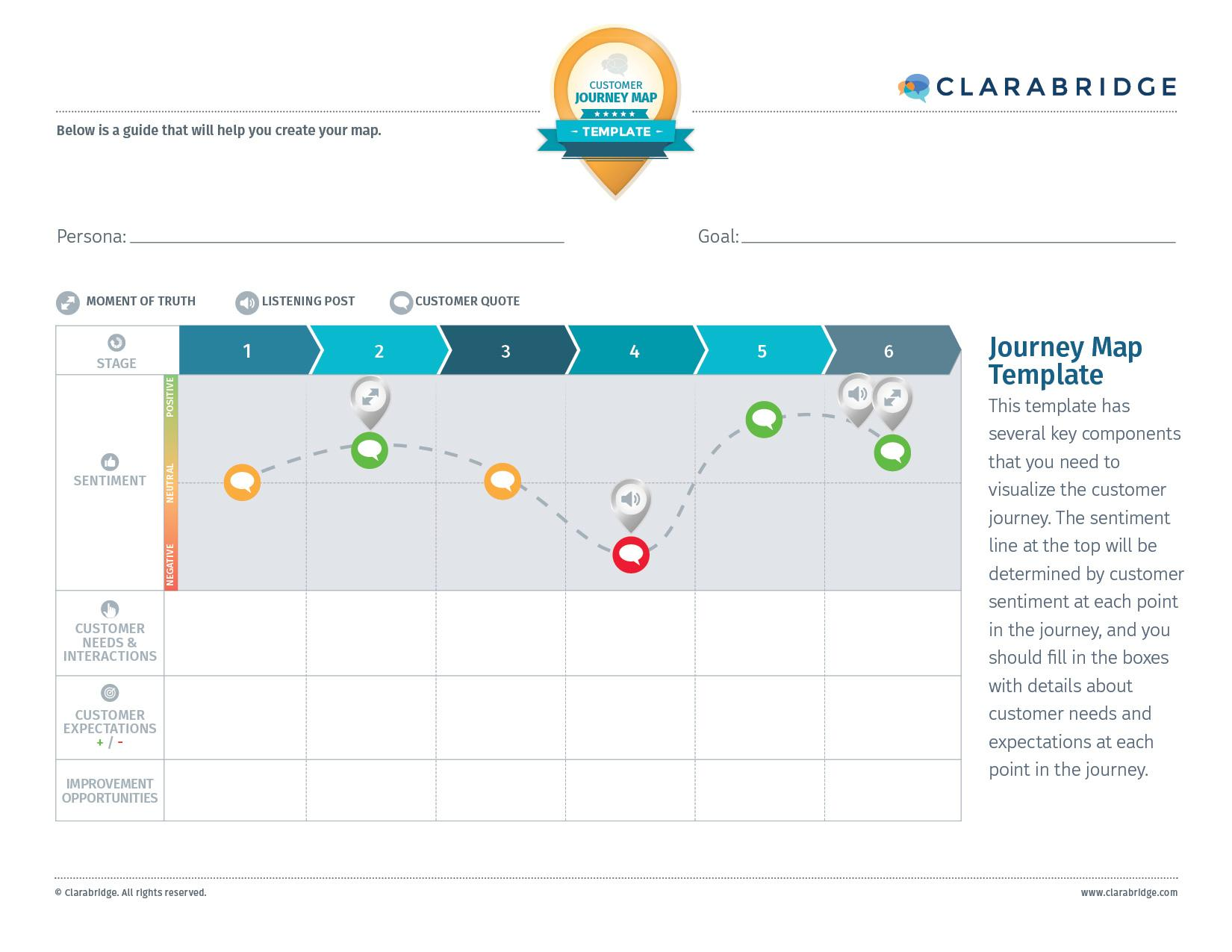 Customer Journey Map Template Omnigraffle