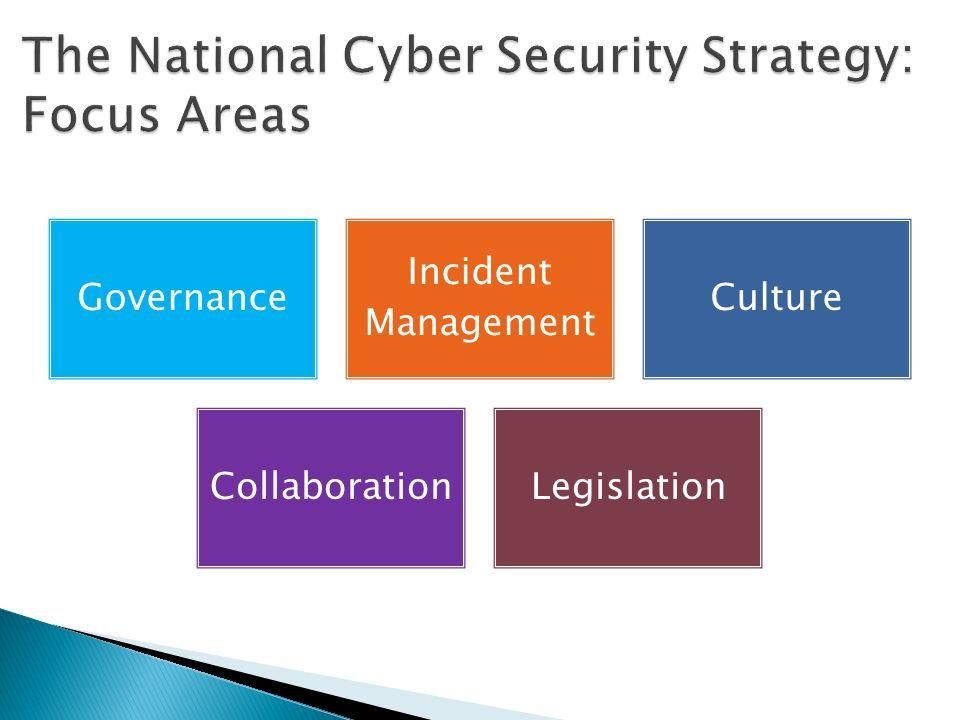 Cyber Security Strategy Plan